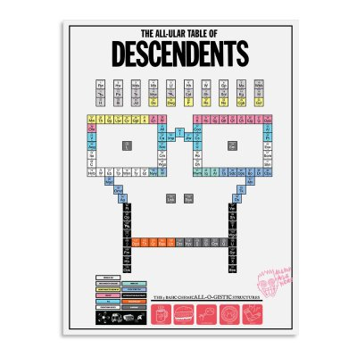 descendents - Allular Table Of Elements Giclee Print
